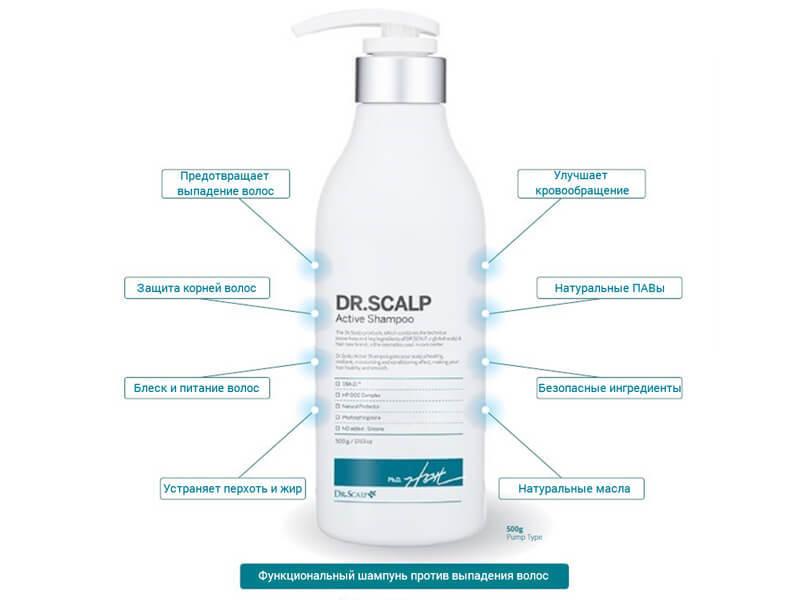 Профессиональный шампунь от выпадения и для восстановления волос Dr. Scalp Active Shampoo, 500 мл